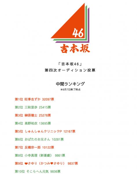 吉本坂46順位